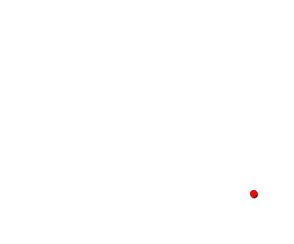 ristomusic
